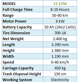 Electric-Trash-Taxi-Specifications